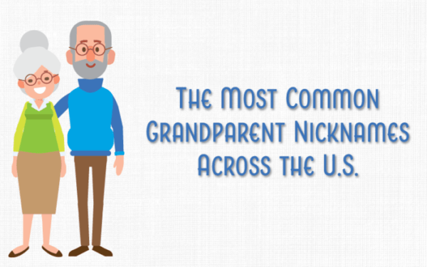 The most common grandparent names by state